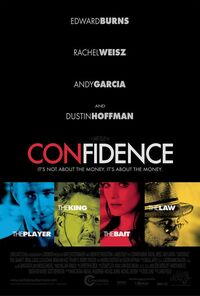 image Confidence