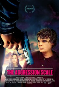 image The Aggression Scale