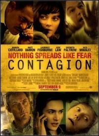 image Contagion