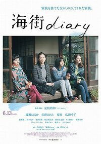 Bild Umimachi Diary