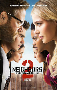 Bild Neighbors 2: Sorority Rising